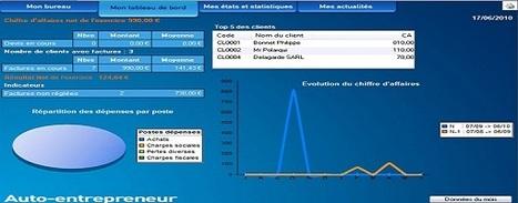 Comparatifs de logiciels de comptabilité en ligne | Presse-citron | Time to Learn | Scoop.it