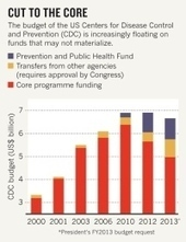 CDC in fiscal peril | MicrobiologyBytes | Scoop.it