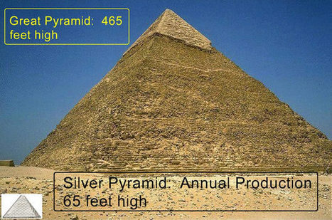Silver Pyramid Power | GE Christenson | Safehaven.com | Gold and What Moves it. | Scoop.it