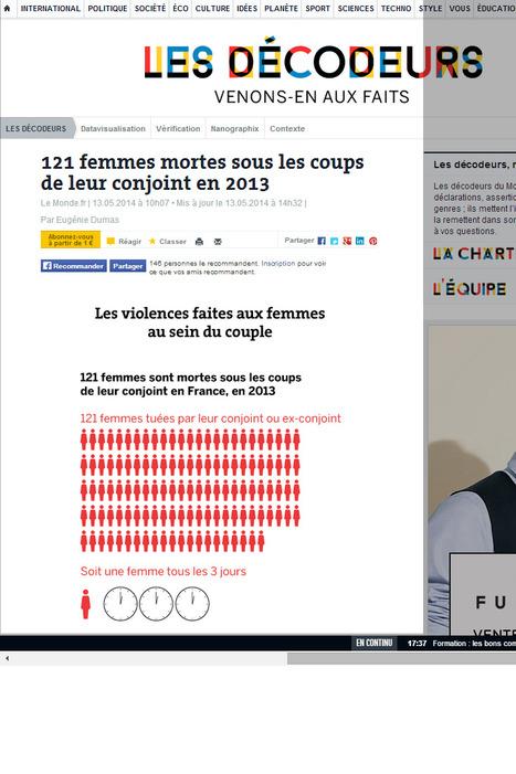 Infographie, Les Décodeurs examinent les violences faites aux femmes | Féminisme, égalité femmes-hommes et non discrimination | Scoop.it