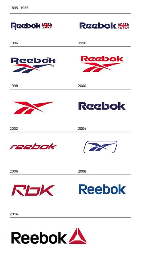 Reebok dévoile son nouveau logo | Mes coups de coeur com' | Scoop.it