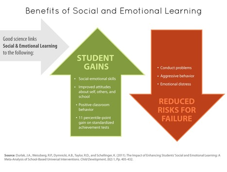 Collaborative for Academic, Social, and Emotional Learning // casel.org | Safe Schools & Communities Resources | Scoop.it