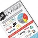 [Infographie] Ce que révèle votre logo à propos de votre marque   Identité visuelle   Scoop.it