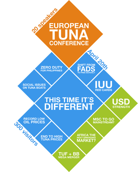 European Tuna Conference 2015 | Sustainable Agriculture | Scoop.it