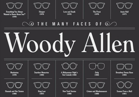 The many faces of Woody Allen ★ FlowingData | infographies | Scoop.it