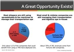 This Week in Logistics News (March 10-14, 2014) :: Talking ... | Logistics Management System | Scoop.it