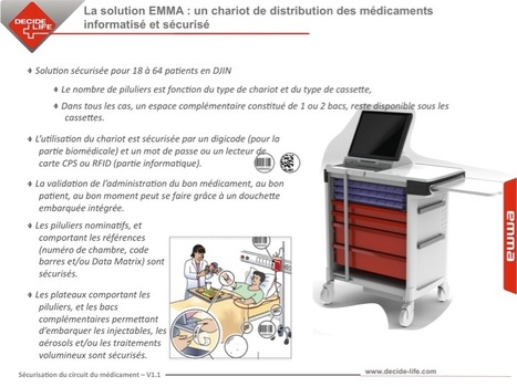 Sécurisation de l'administration du médicament   Informatisation et sécurisation du circuit du médicament.   Scoop.it