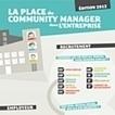 Infographie : Les plus gros employeurs des community managers sont... des PME! | Brand content & marketing et usages numériques | Scoop.it