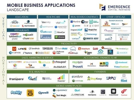 Welcome to the new (and fast-growing) ecosystem of mobile business apps   iThinks and the Making Movement   Scoop.it