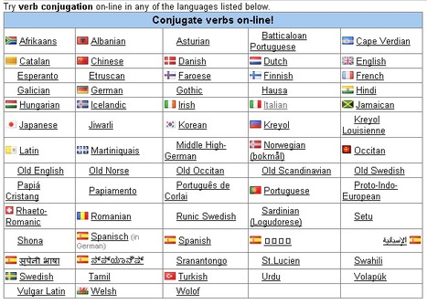 Verbix -- verb conjugation on-line in 10's of languages | ciberpocket | Scoop.it