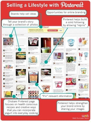 Cultivating Your Brand Through Pinterest | BlogHer | Everything Pinterest | Scoop.it
