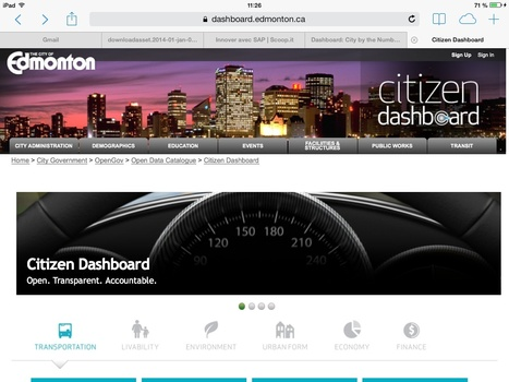 Citizen Dashboard | Innover avec SAP | Scoop.it