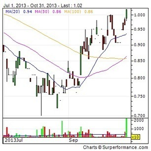 CODON : German Congress for Orthopaedics and Accident Surgery (DKOU ... - 4-traders (press release)   implantology   Scoop.it