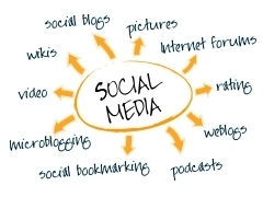 Should Social Media Be Retained In-House Or Outsourced? | Managed Social Media | Scoop.it