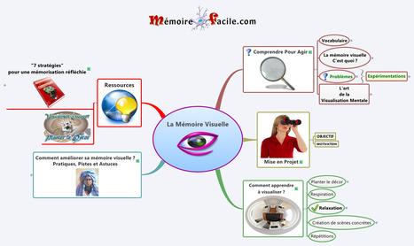 Comment visualiser pour mémoriser ? | E-pedagogie, apprentissages en numérique | Scoop.it