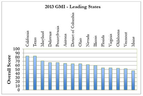 Chart of the day: top 15 states leading U.S. smart grid deployment | SmartPlanet.com | Energy Management | Scoop.it