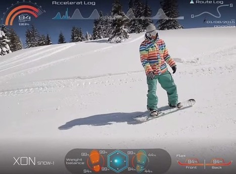 Cutting Edge Technology is Hitting the Slopes and Transforming Snowboarding | Technology in Sport | Scoop.it