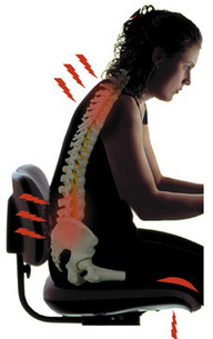 5 Ways Proper Posture Can Make You into a Warrior | Optimal Health & Biohacking | Scoop.it