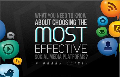 [Infographie] Quel média social utiliser et comment ? | Tout sur les réseaux sociaux | Scoop.it