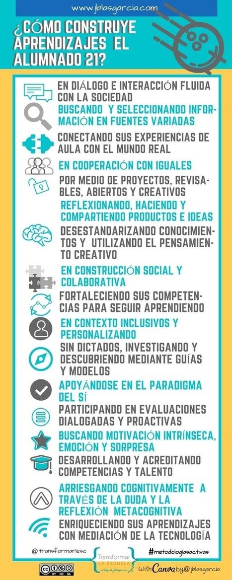 ¿CÓMO CONSTRUYE APRENDIZAJES EL ALUMNADO 21? fantástica reflexión de @jblasgarcía | Centro Universitario de Formación e Innovación educativa- UDC | Scoop.it