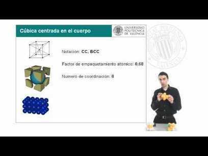 Ciencias de los Materiales   tecno4   Scoop.it