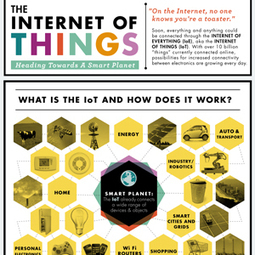 Understanding the Internet of Things: Towards a Smart Planet | Futurewaves | Scoop.it