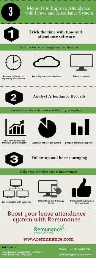 Method's to improve attendance with leave and attendance system | payroll outsourcing services india | Scoop.it