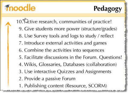 The Pedagogy of Moodle | Blended classroom | Scoop.it