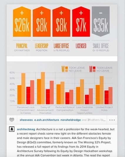 10 Publishers Killing It on Instagram | brandjournalism | Scoop.it
