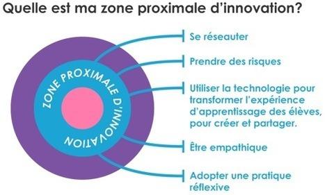 Faire l'école autrement : pas une mince tâche ! | Coopération, libre et innovation sociale ouverte | Scoop.it