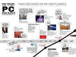 Is the PC Dead? Looking Back on Two Decades of Debate | Intel Free Press | Scoop.it