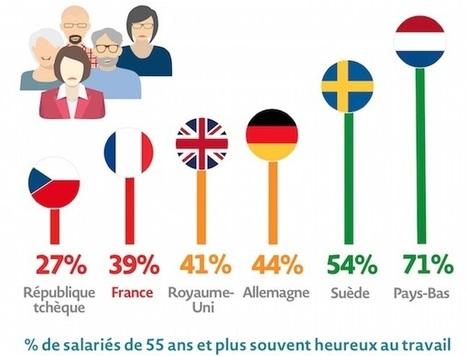 Dans quels pays européens les seniors sont-ils les plus heureux au travail? - Mode(s) d'emploi | La nouvelle réalité du travail | Scoop.it
