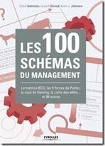 Le management en 100 images - Balises Infos | Innovation Managériale | Scoop.it