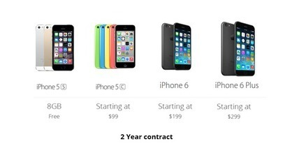 8 Things To Know About iPhone 6 | Mobile Application Development Company | Scoop.it