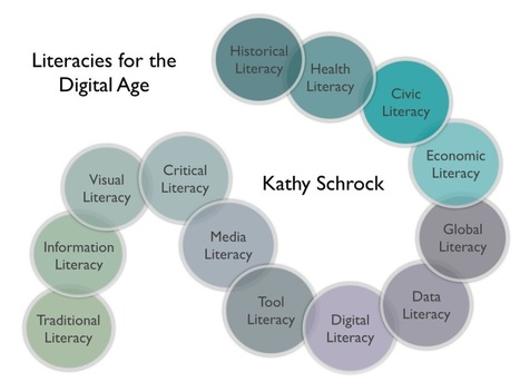 Literacies for the age: Visual literacy | Tools for Teachers | Scoop.it