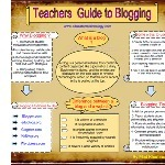 Teacher's Guide to Blogging - Infographic from Education Technology and Mobile Learning... - via @justaskdan | Teacher Tech (SraTaylor10) | Scoop.it