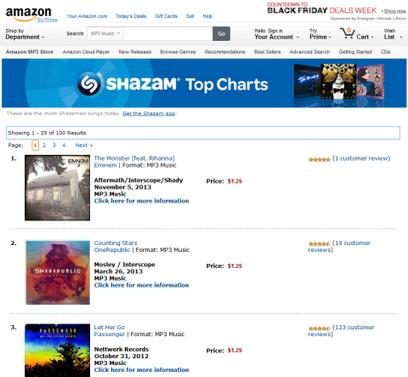 Shazam Charts Launch on Amazon MP3 | L'actualité de la filière Musique | Scoop.it