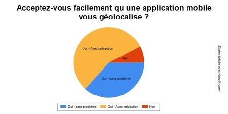 ETUDE MARKETING: géolocalisation et applications mobiles | mobile marketing | Scoop.it