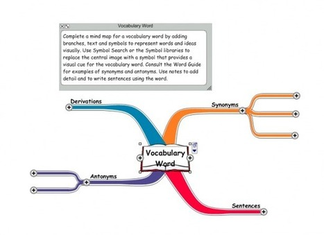Vocabulary: Going Deeper Using MindMaps | Common Core Resources | Scoop.it