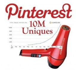 Marketing on Pinterest needs a Strategy | Pinterest Marketing Essentials | Scoop.it