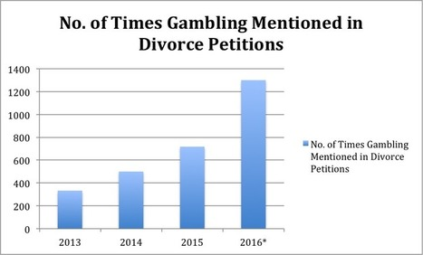 1/5 Divorce petitions now mention gambling as a reason for divorce | Divorce News | Scoop.it