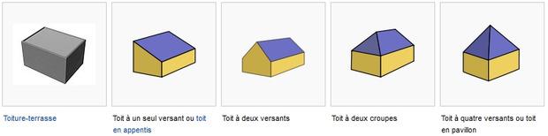 Les principaux types de toitures | La Revue de Technitoit | Scoop.it