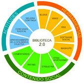 Problemas del Campo de la Información: 47. LA BIBLIOTECA 2.0 Y ...   Las bibliotecas en la web 2.0   Scoop.it