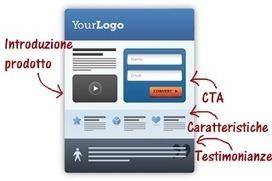 Come costruire una landing page efficace | Web Marketing per Artigiani e Creativi | Scoop.it