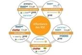 Réseaux sociaux d'entreprise : s'y retrouver dans la jungle des solutions | RSE - Entreprise 2.0 | Scoop.it