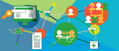 5 reasons to use blogs in hospital content marketing | Healthcare Content Marketing News | Scoop.it