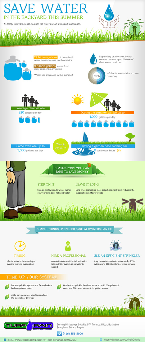 How to Save Water with Your Irrigation System | Turfrain | Turfrain | Scoop.it