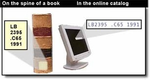 The Library of Congress Classification System (LC) | Library of Congress Classification Tutorials | Scoop.it