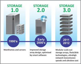 How Big Data Is Changing Everything | All about Open Linked Data and Semantic Web | Scoop.it