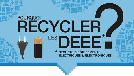 3 raisons de recycler ses DEEE | Economie circulaire | Scoop.it